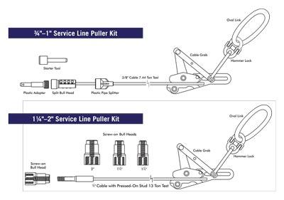 Service Line Puller Kit Diagram